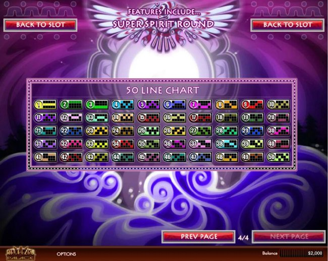 Free Slots 247 - Payline Diagrams 1-50