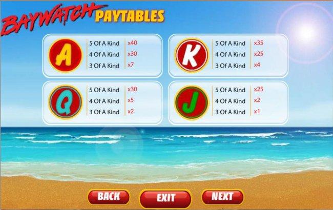 Free Slots 247 - slot game low symbols paytable