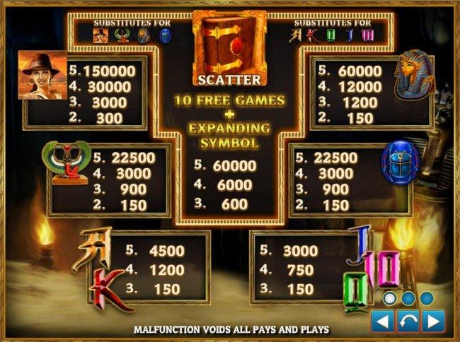 Amun's Book by Casino Bonus Lister
