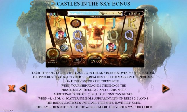 Images of Castles in the Clouds