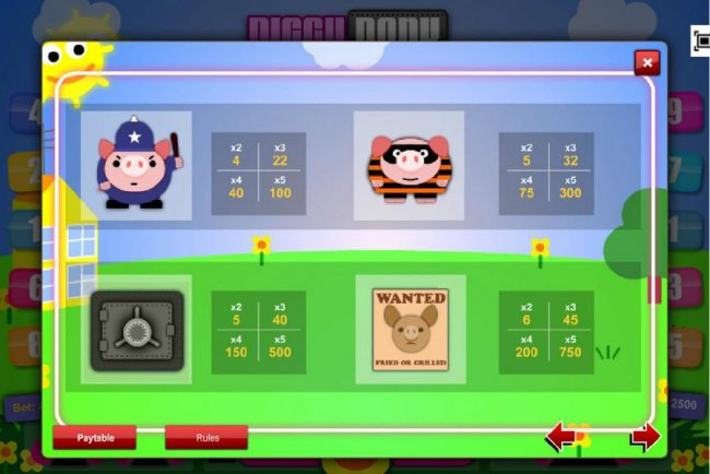 Piggy Bank by Casino Bonus Lister