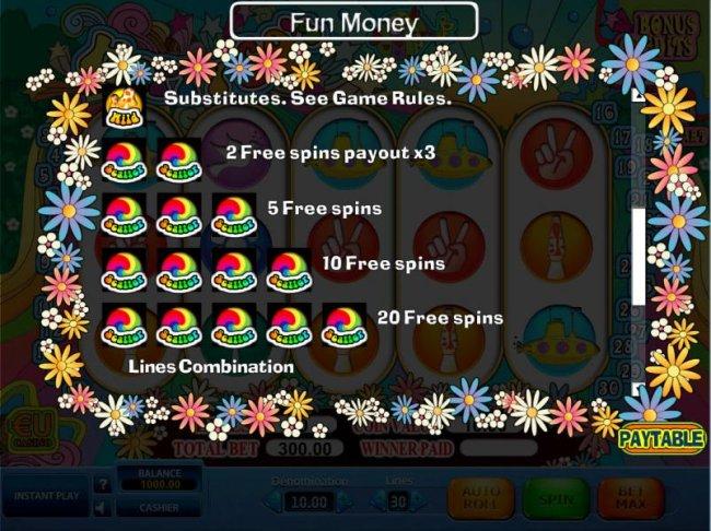 Free Slots 247 image of Happy 60's