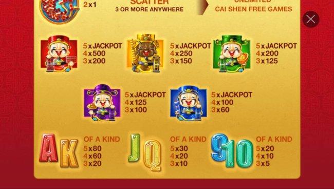 Free Slots 247 image of Wu Lu Cai Shen