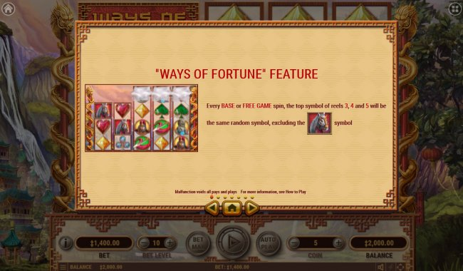 Free Slots 247 image of Ways of Fortune