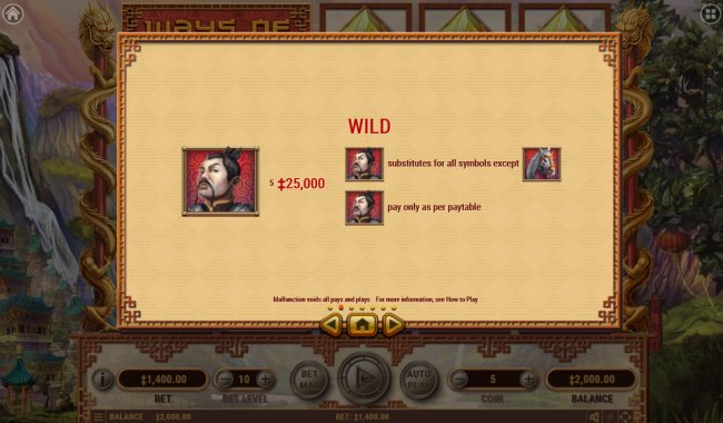 Ways of Fortune by Free Slots 247