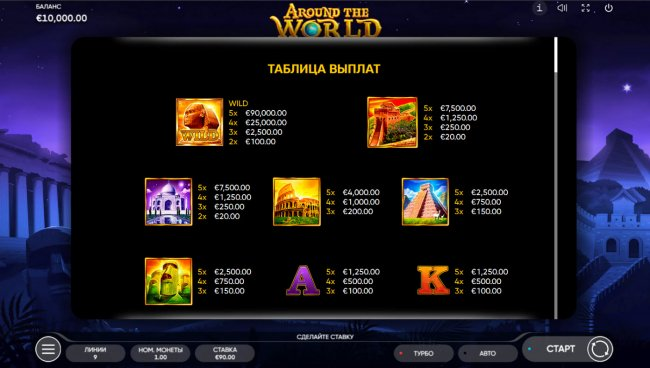 Free Slots 247 image of Around the World
