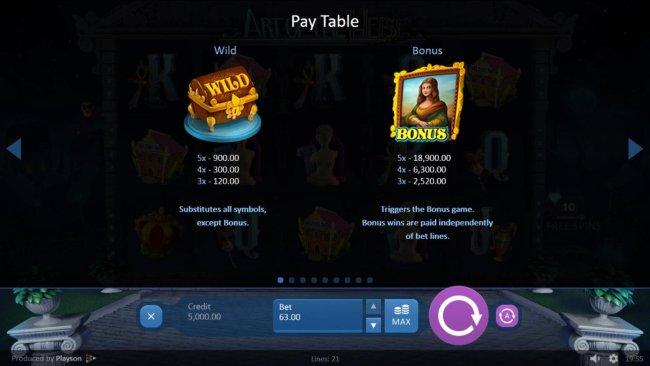 Art of the Heist by Free Slots 247