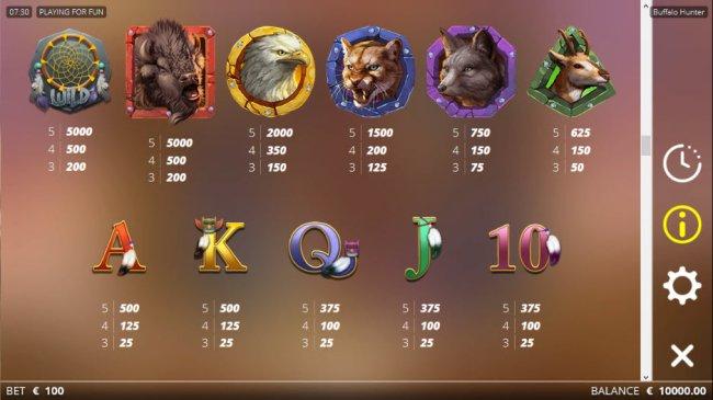 Free Slots 247 image of Buffalo Hunter