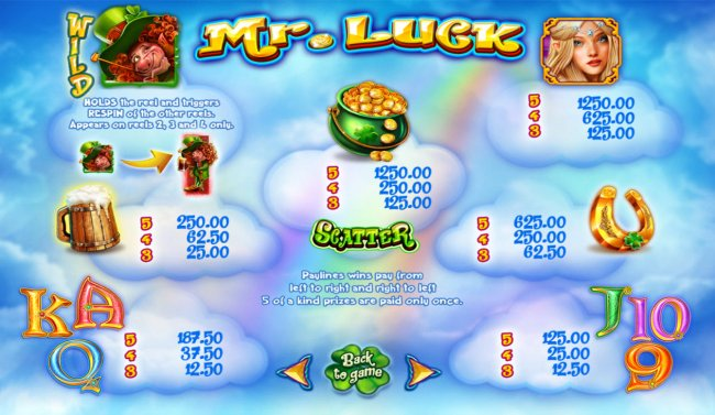 Mr. Luck by Free Slots 247