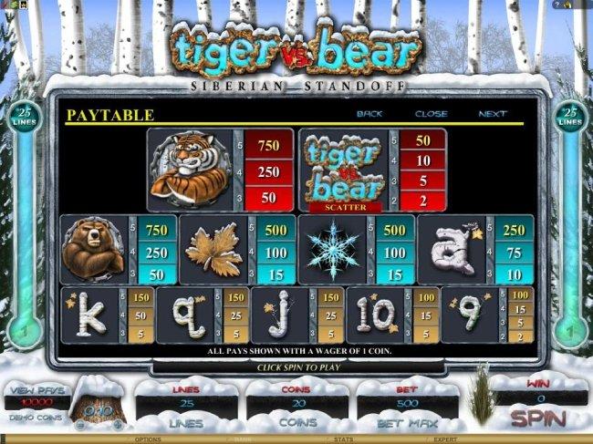 Free Slots 247 - Slot game symbols paytable