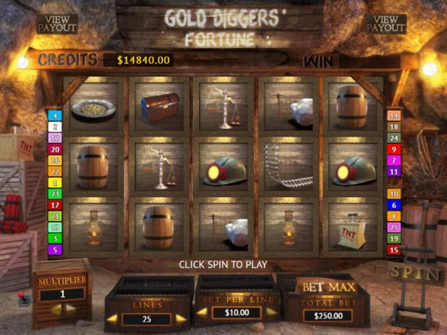 Images of Gold Diggers' Fortune