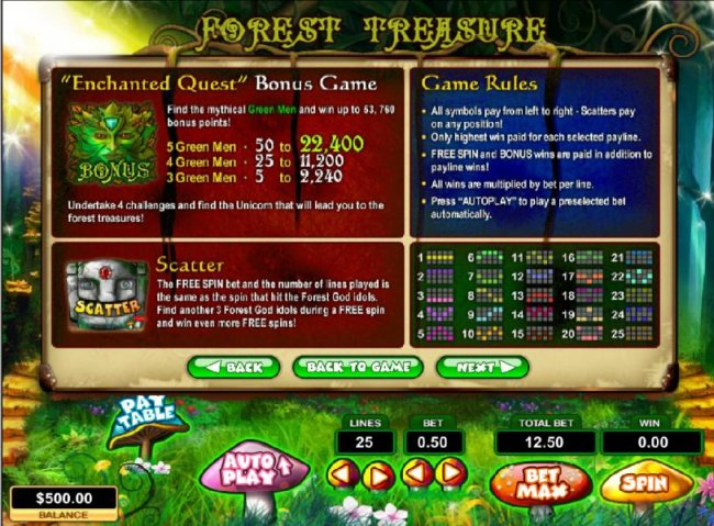 Images of Forest Treasure