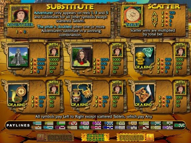 Free Slots 247 - Slot game symbols paytable.