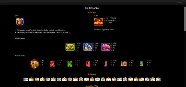 Free Slots 247 image of Ox Bonanza