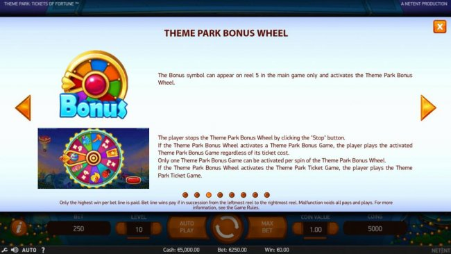 Theme Park Tickets of Fortune screenshot