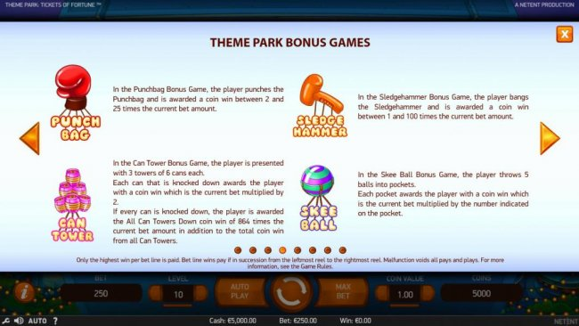 Theme Park Bonus Games include: Punch Bag, Can Tower, Sledge Hammer and Skee Ball. by Free Slots 247