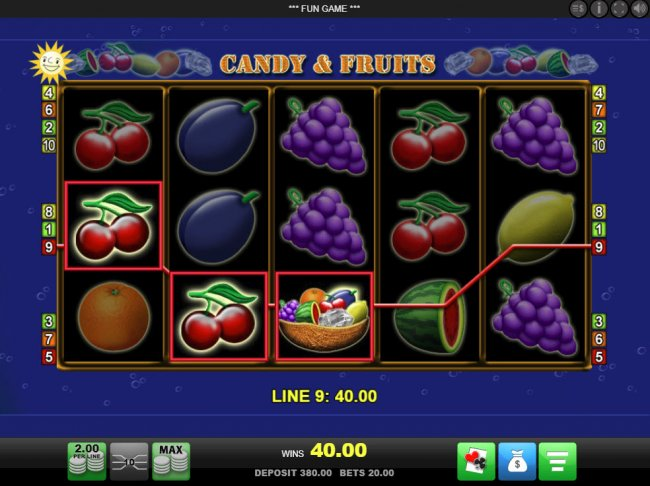 Images of Candy & Fruits
