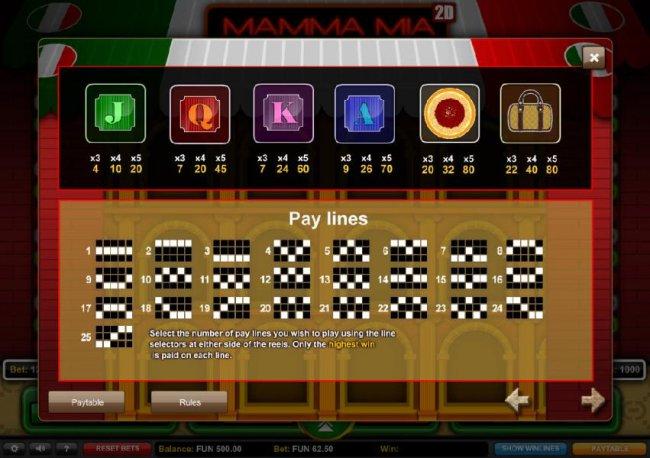 Mamma Mia by Free Slots 247