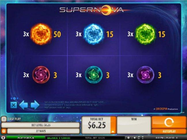 Free Slots 247 image of Supernova
