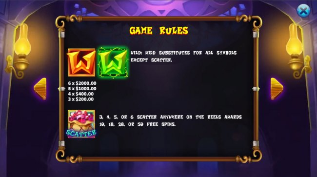 Wild and Scatter Rules by Free Slots 247