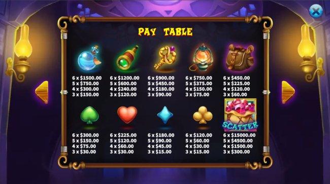 Magical Store screenshot