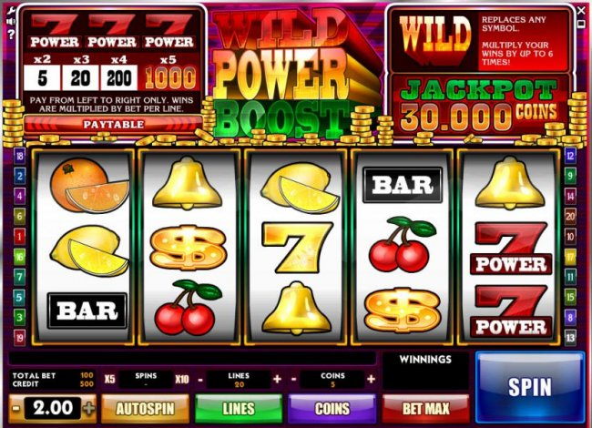 Wild Power Boost by Free Slots 247