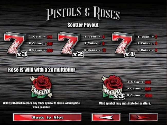 Images of Pistols & Roses