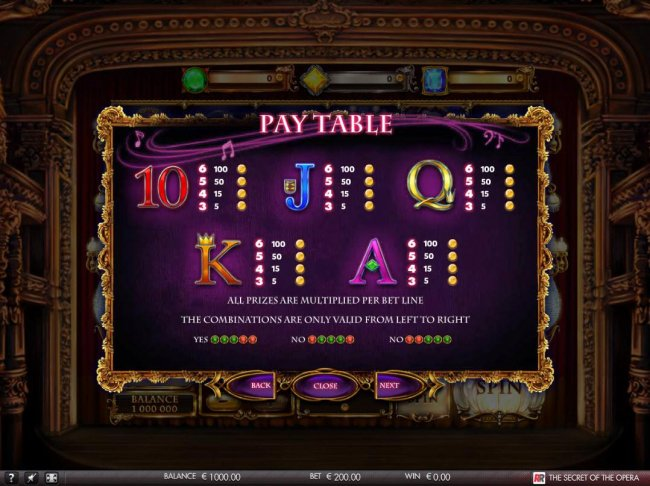 Free Slots 247 - Low value game symbols paytable