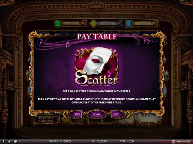 Scatter Symbol Rules by Free Slots 247