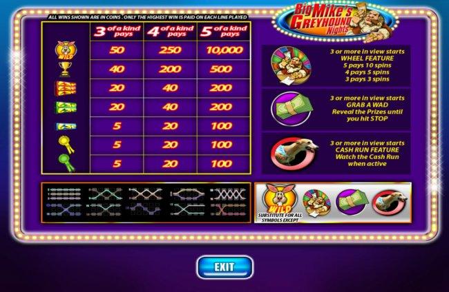 Free Slots 247 image of Big Mike's Greyhound Nights