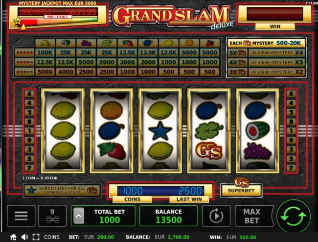 Scatter Win by Free Slots 247