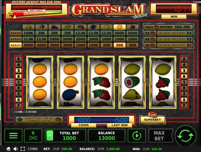 Grand Slam Deluxe by Free Slots 247