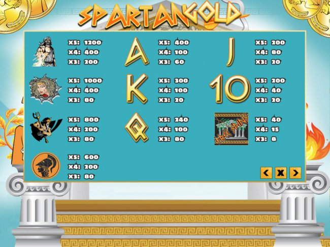 Free Slots 247 image of Spartan Gold