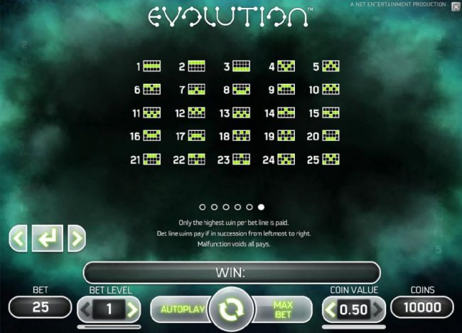 Evolution by Free Slots 247