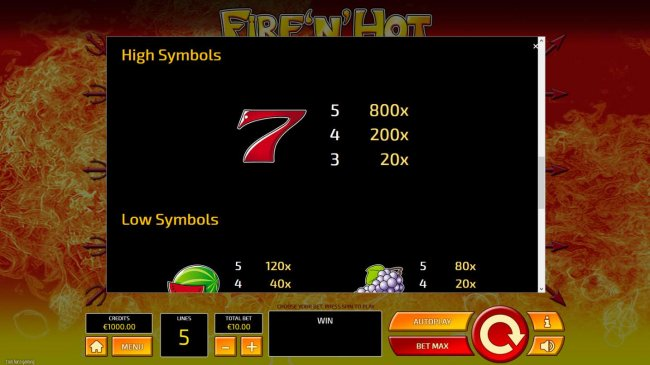 High Win Paytable by Free Slots 247