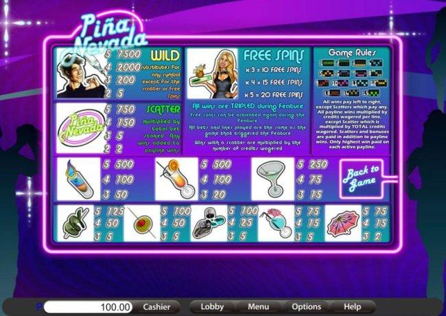 Pina Nevada by Free Slots 247