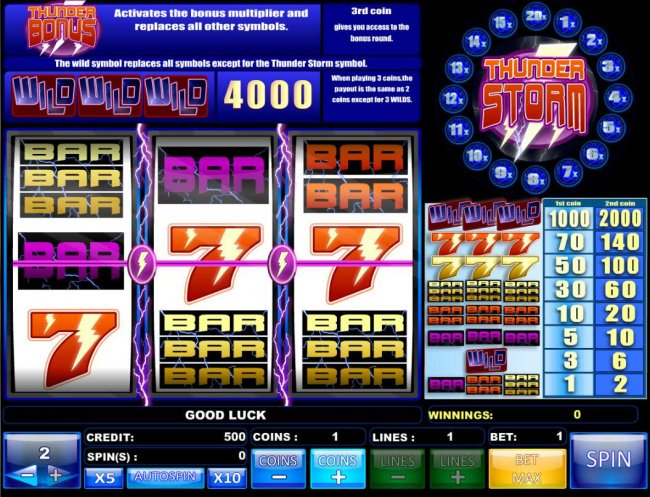Main game board featuring three reels and 1 payline with a $8,000 max payout. by Free Slots 247