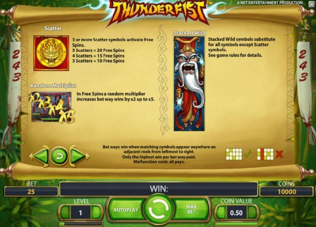 Images of Thunderfist