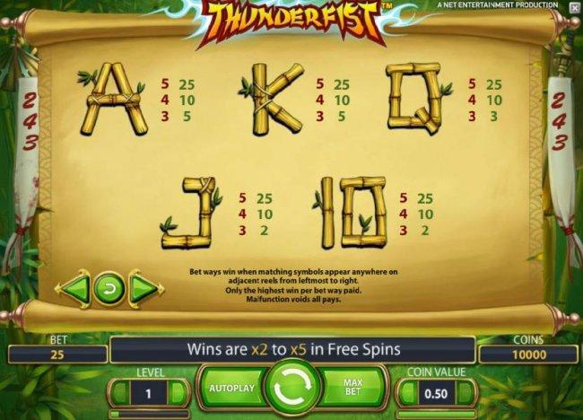 Thunderfist by Free Slots 247