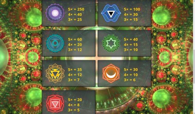 Free Slots 247 image of 7 Chakras