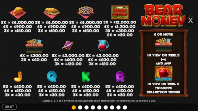 Bear Money by Free Slots 247