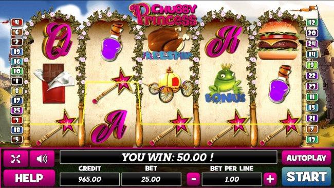 Free Slots 247 image of Chubby Princess
