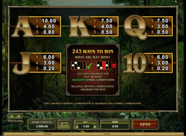 paytable continued by Free Slots 247