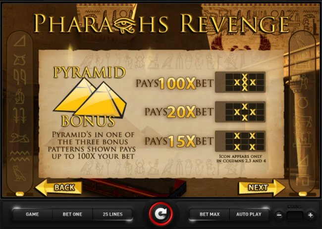 Bonus Symbol Rules - Free Slots 247