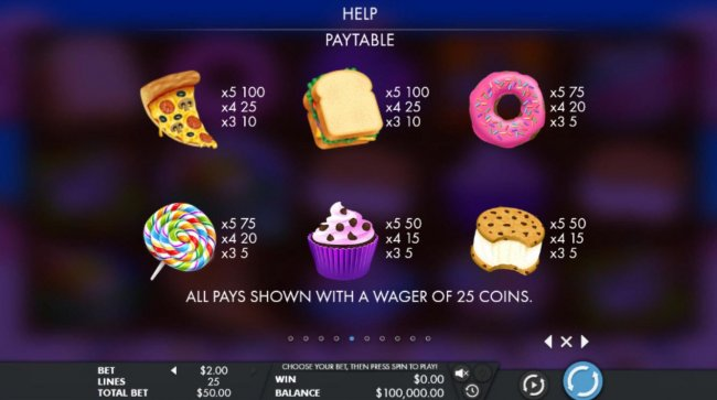 Free Slots 247 image of The Munchies