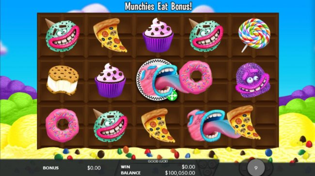Landing a munchie on the plate will trigger the munchie to eat all of the low value symbols located on either side of it - Free Slots 247