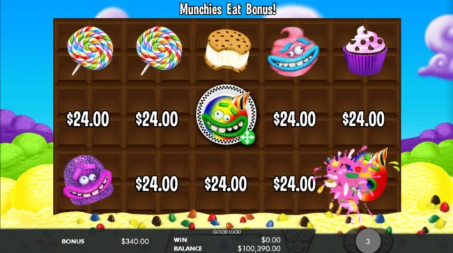 Free Slots 247 - Munchie Eat Bonus triggers a big win