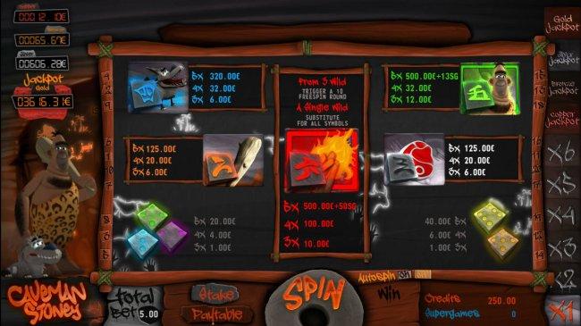 Caveman Stoney by Free Slots 247