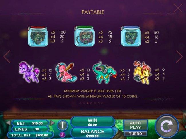 Free Slots 247 image of Machine Gun Unicorn
