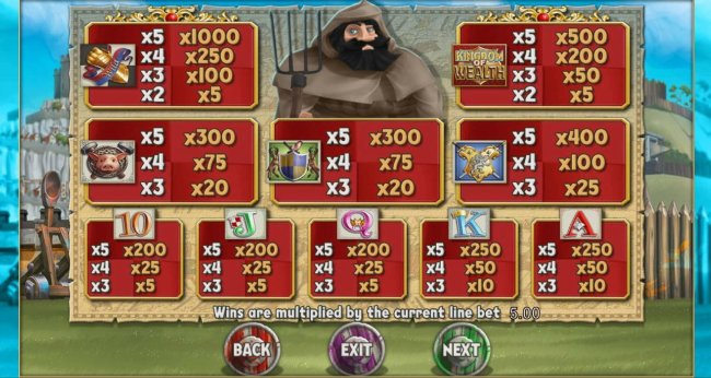 Kingdom of Wealth by Free Slots 247